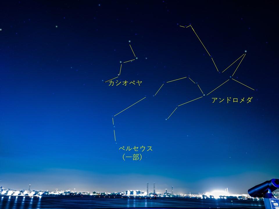 基礎知識ー星座の物語